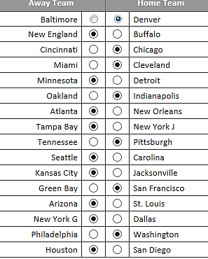 NFL picks week 1