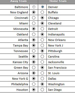 NFL picks week 1