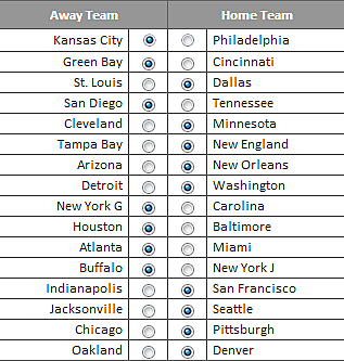 NFL picks week #3