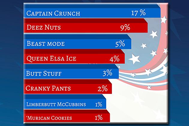 Deez Nuts vs Captain Crunch