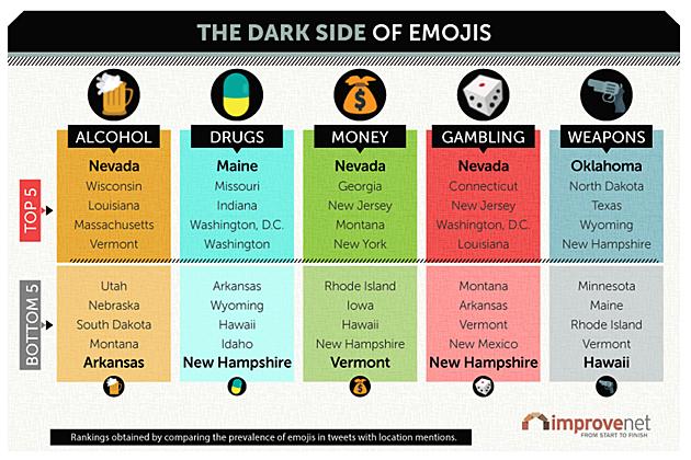 Weapons Emojis