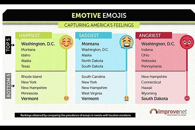 Happiest States By Emoji